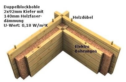 wohnblockhaus catrin. Black Bedroom Furniture Sets. Home Design Ideas